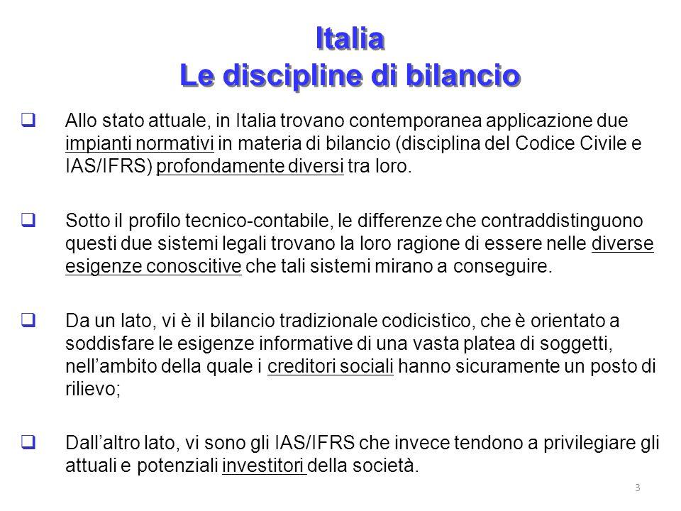 Italia Le discipline di bilancio Allo stato attuale, in Italia trovano contemporanea applicazione due impianti normativi in materia di bilancio (disci