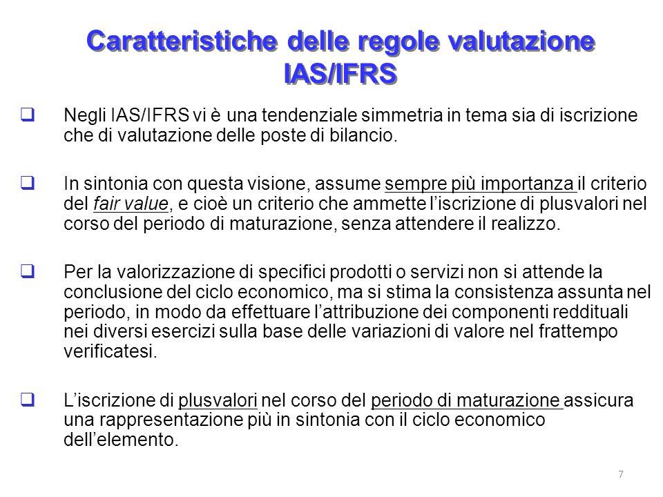 Caratteristiche delle regole valutazione IAS/IFRS Negli IAS/IFRS vi è una tendenziale simmetria in tema sia di iscrizione che di valutazione delle pos