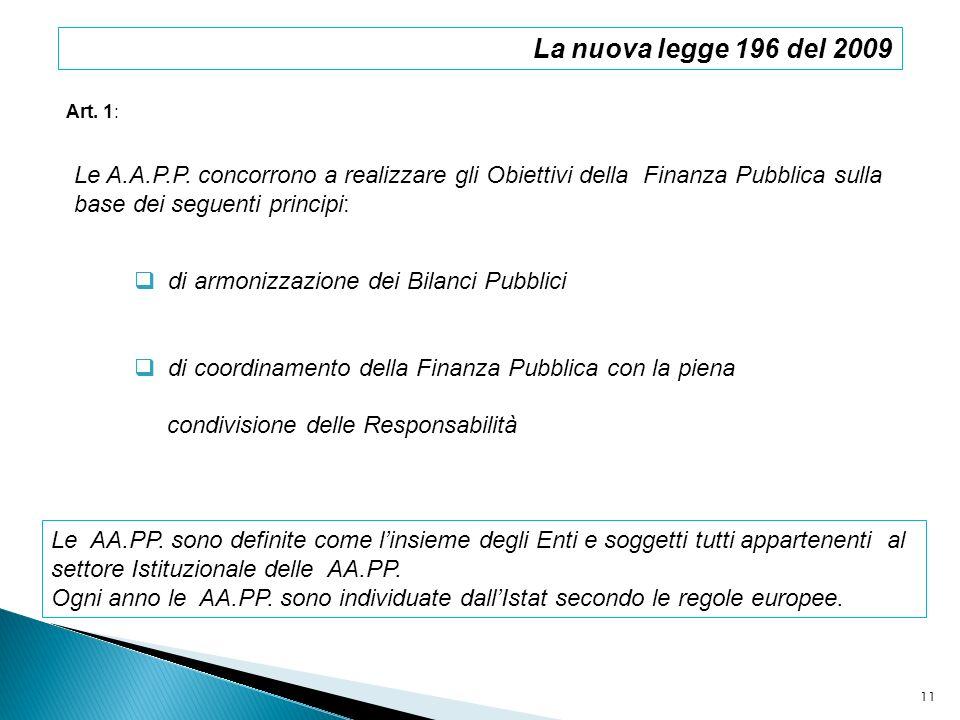 Art. 1: Le A.A.P.P. concorrono a realizzare gli Obiettivi della Finanza Pubblica sulla base dei seguenti principi: di armonizzazione dei Bilanci Pubbl
