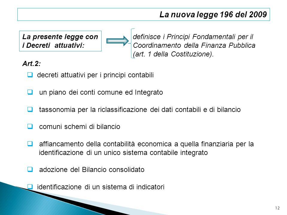 La presente legge con i Decreti attuativi: definisce i Principi Fondamentali per il Coordinamento della Finanza Pubblica (art. 1 della Costituzione).