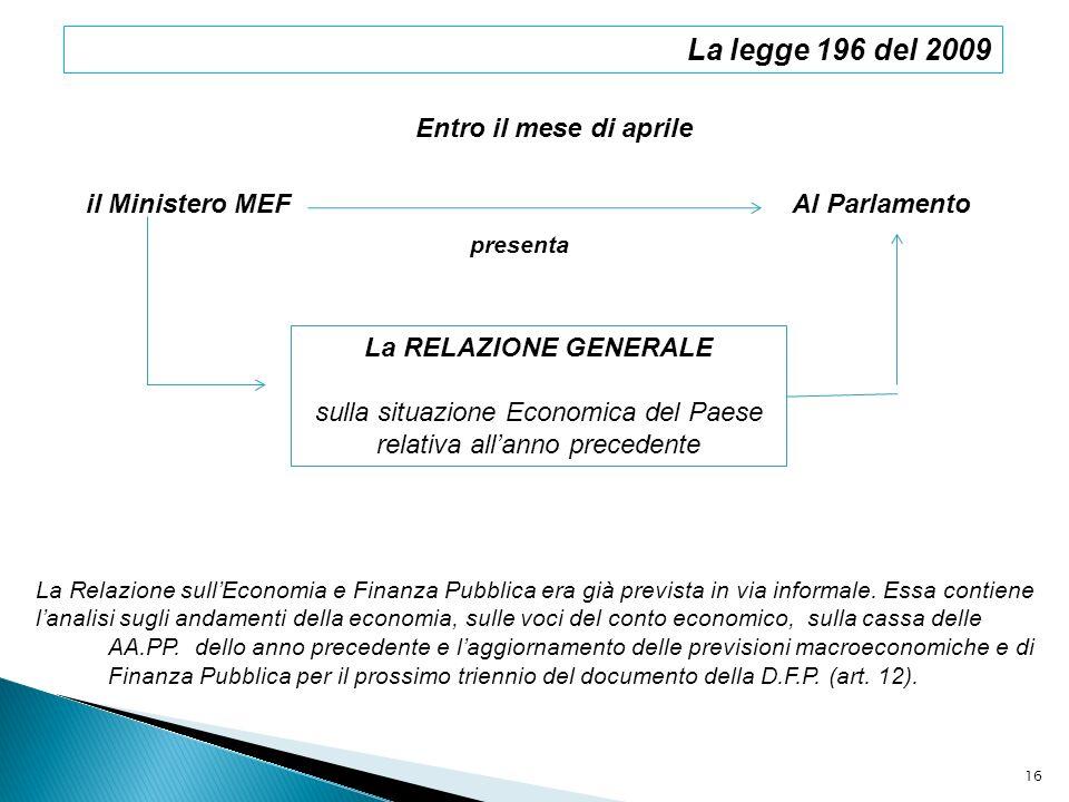 La legge 196 del 2009 il Ministero MEFAl Parlamento presenta La RELAZIONE GENERALE sulla situazione Economica del Paese relativa allanno precedente En
