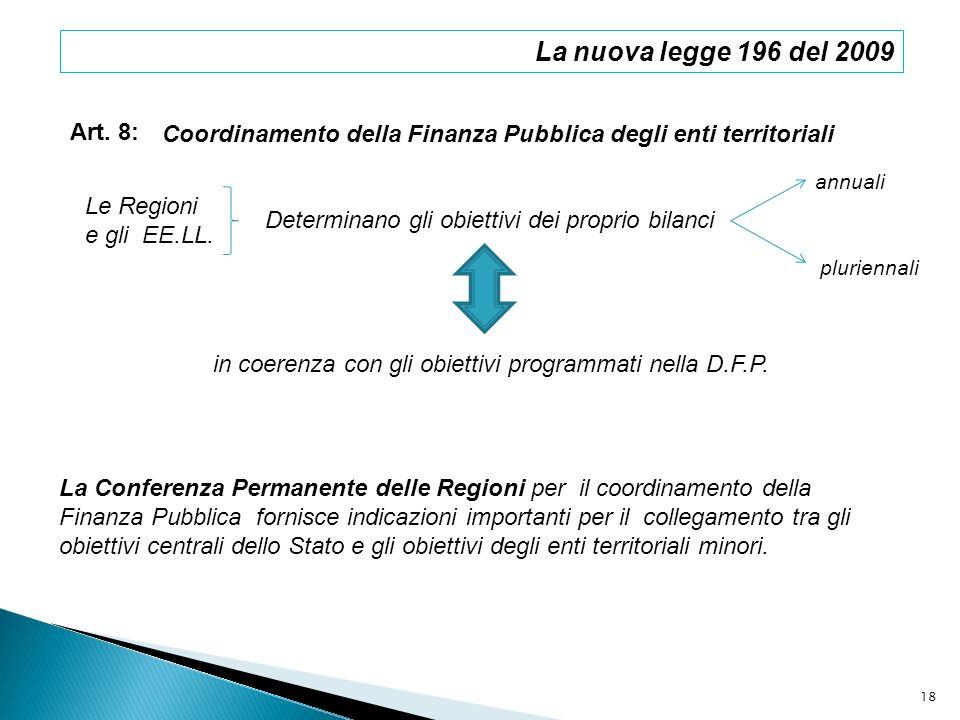 La nuova legge 196 del 2009 Art. 8: Coordinamento della Finanza Pubblica degli enti territoriali Le Regioni e gli EE.LL. Determinano gli obiettivi dei