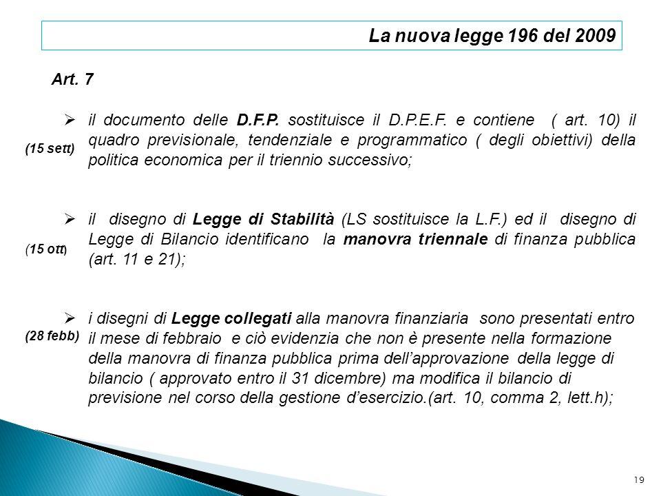La nuova legge 196 del 2009 Art. 7 il documento delle D.F.P. sostituisce il D.P.E.F. e contiene ( art. 10) il quadro previsionale, tendenziale e progr