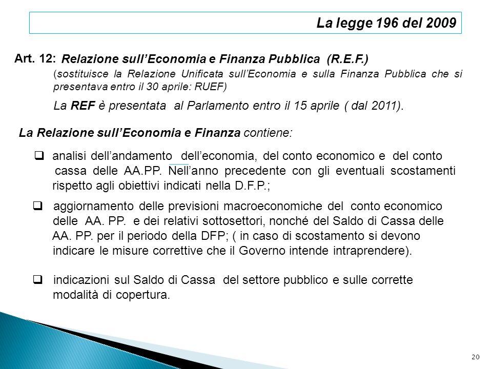 Art. 12: La legge 196 del 2009 Relazione sullEconomia e Finanza Pubblica (R.E.F.) (sostituisce la Relazione Unificata sullEconomia e sulla Finanza Pub