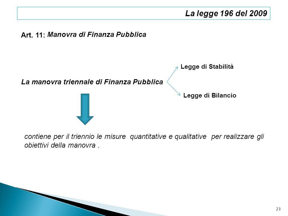 Art. 11: La legge 196 del 2009 Manovra di Finanza Pubblica La manovra triennale di Finanza Pubblica Legge di Stabilità Legge di Bilancio contiene per