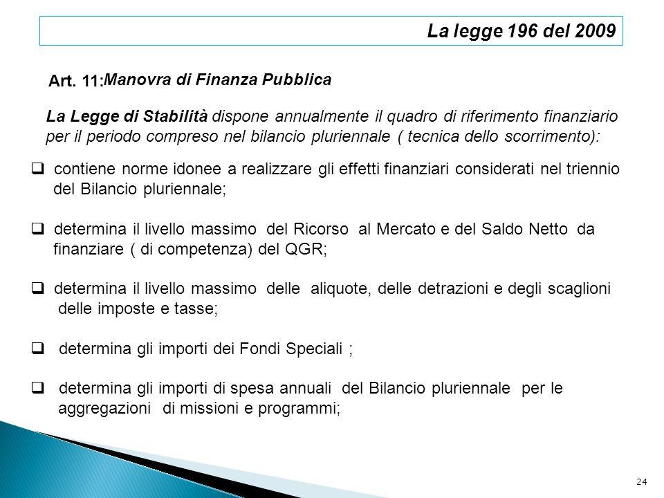 Art. 11: La legge 196 del 2009 Manovra di Finanza Pubblica La Legge di Stabilità dispone annualmente il quadro di riferimento finanziario per il perio