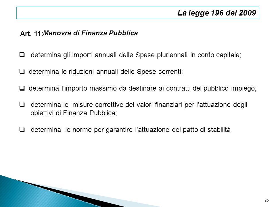 Art. 11: La legge 196 del 2009 Manovra di Finanza Pubblica determina gli importi annuali delle Spese pluriennali in conto capitale; determina le riduz