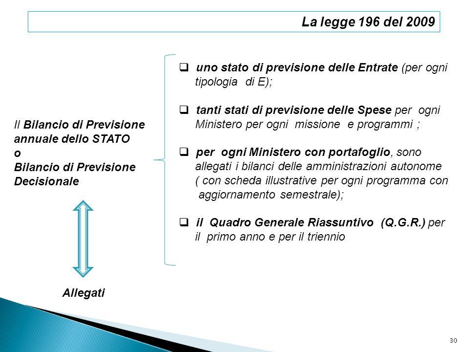 Il Bilancio di Previsione annuale dello STATO o Bilancio di Previsione Decisionale uno stato di previsione delle Entrate (per ogni tipologia di E); ta