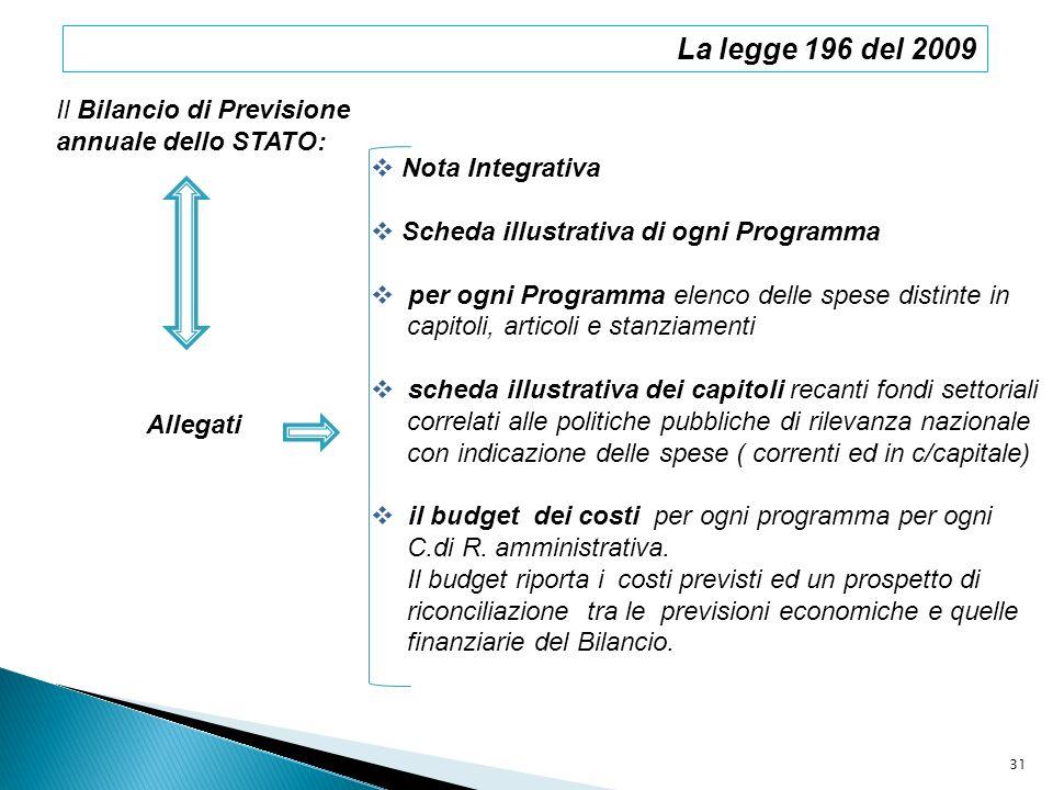 Il Bilancio di Previsione annuale dello STATO: Nota Integrativa Scheda illustrativa di ogni Programma per ogni Programma elenco delle spese distinte i