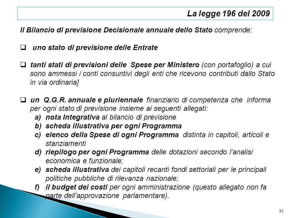 Il Bilancio di previsione Decisionale annuale dello Stato comprende: uno stato di previsione delle Entrate tanti stati di previsioni delle Spese per M