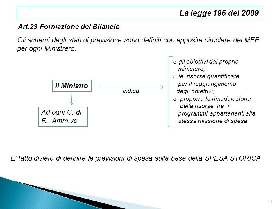 La legge 196 del 2009 Art.23 Formazione del Bilancio Gli schemi degli stati di previsione sono definiti con apposita circolare del MEF per ogni Minist