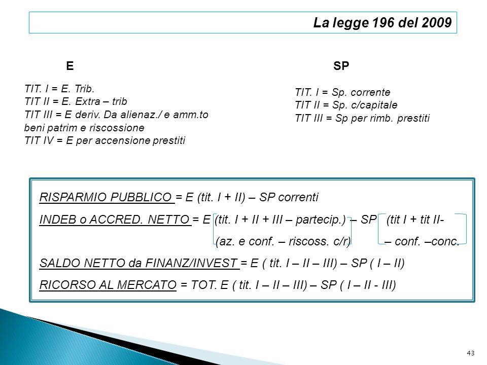 La legge 196 del 2009 ESP TIT. I = E. Trib. TIT II = E. Extra – trib TIT III = E deriv. Da alienaz./ e amm.to beni patrim e riscossione TIT IV = E per