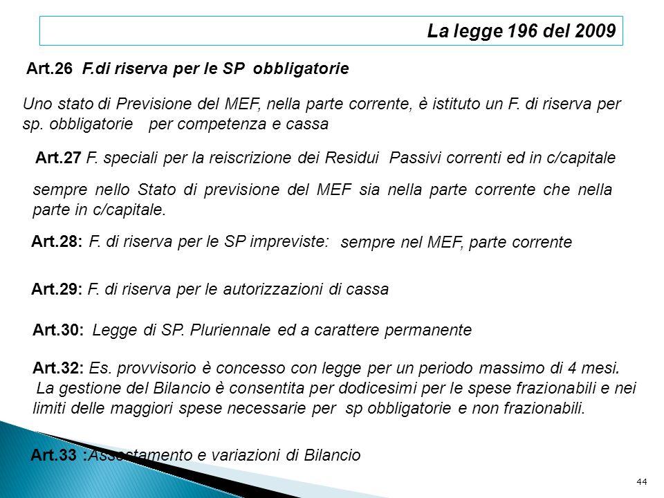 La legge 196 del 2009 Art.26 F.di riserva per le SP obbligatorie Uno stato di Previsione del MEF, nella parte corrente, è istituto un F. di riserva pe