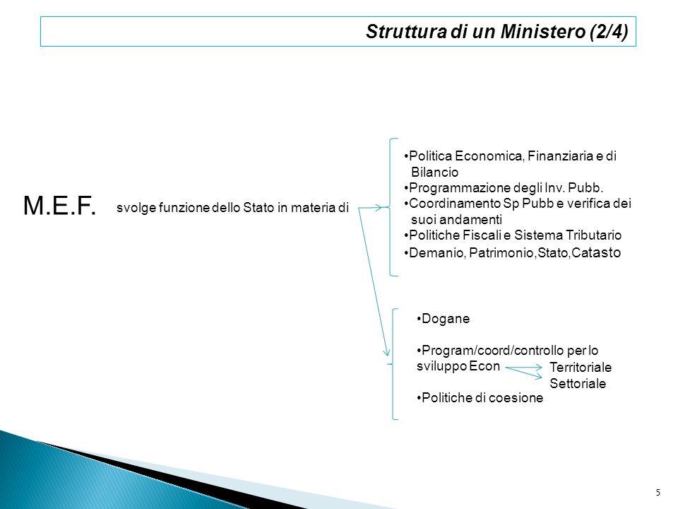 M.E.F. svolge funzione dello Stato in materia di Politica Economica, Finanziaria e di Bilancio Programmazione degli Inv. Pubb. Coordinamento Sp Pubb e