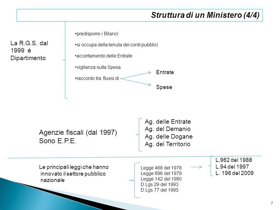 Art.13:Controllo e monitoraggio di conti pubblici.