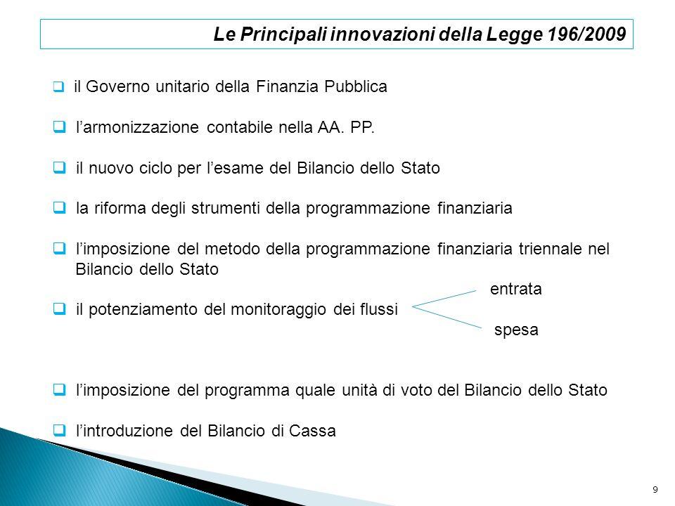 Le Principali innovazioni della Legge 196/2009 La nuova legge evidenzia anche la necessità di tenere sotto controllo gli andamenti della finanza pubblica con le correlate scelte europee Ciclo del Bilancio dello Stato Legge 196/2009 Unione Europea Stratgia Europa 2020 Semestre Europeo Strategia Europea 10