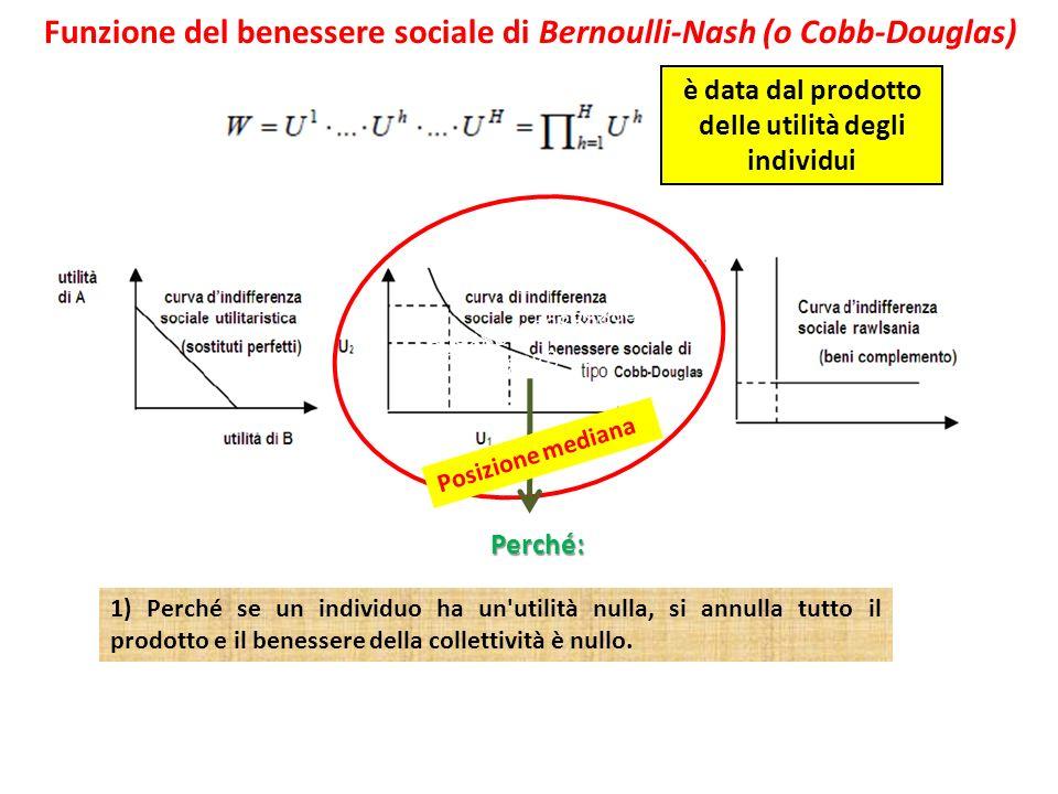Funzione del benessere sociale di Bernoulli-Nash (o Cobb-Douglas) 1) Perché se un individuo ha un utilità nulla, si annulla tutto il prodotto e il benessere della collettività è nullo.