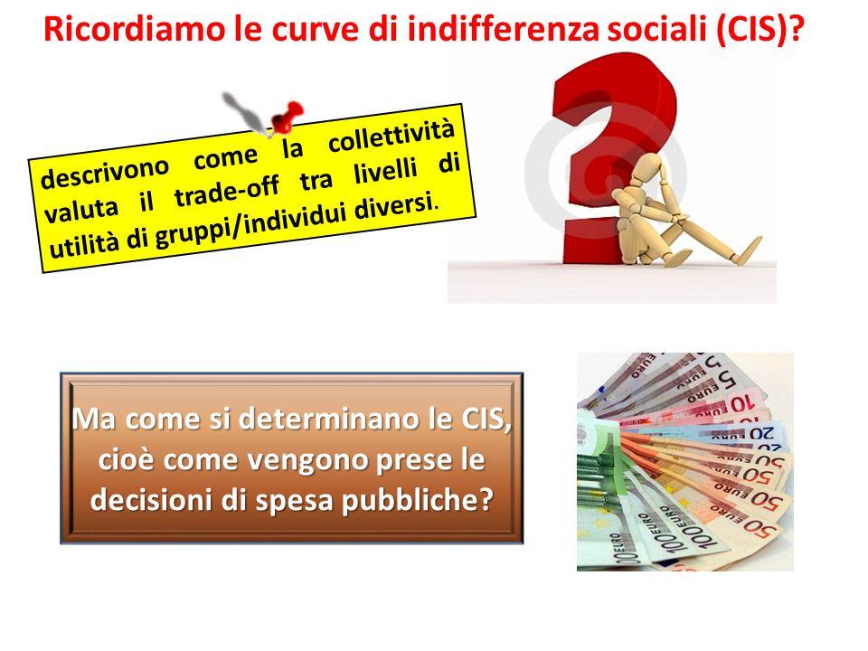 Ma come si determinano le CIS, cioè come vengono prese le decisioni di spesa pubbliche.