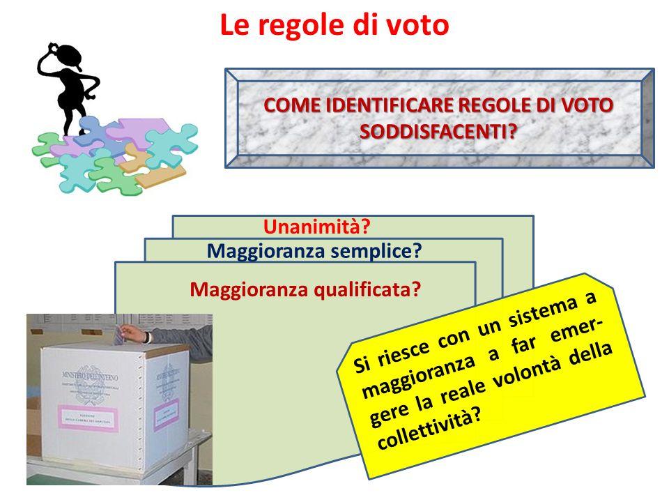Le regole di voto COME IDENTIFICARE REGOLE DI VOTO SODDISFACENTI.