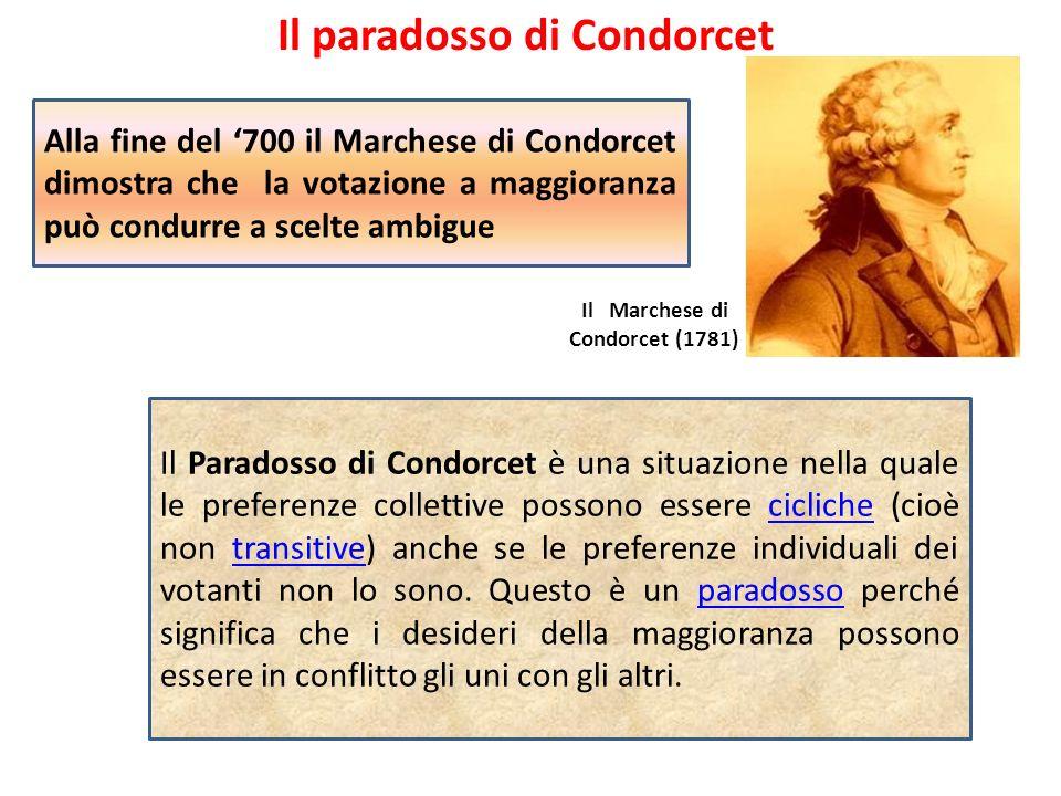 Il paradosso di Condorcet Il Marchese di Condorcet (1781) Alla fine del 700 il Marchese di Condorcet dimostra che la votazione a maggioranza può condurre a scelte ambigue Il Paradosso di Condorcet è una situazione nella quale le preferenze collettive possono essere cicliche (cioè non transitive) anche se le preferenze individuali dei votanti non lo sono.