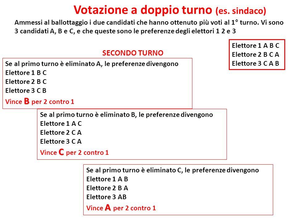 Votazione a doppio turno (es.