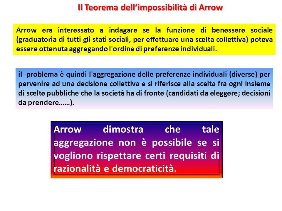 Il Teorema dellimpossibilità di Arrow Arrow era interessato a indagare se la funzione di benessere sociale (graduatoria di tutti gli stati sociali, per effettuare una scelta collettiva) poteva essere ottenuta aggregando l ordine di preferenze individuali.