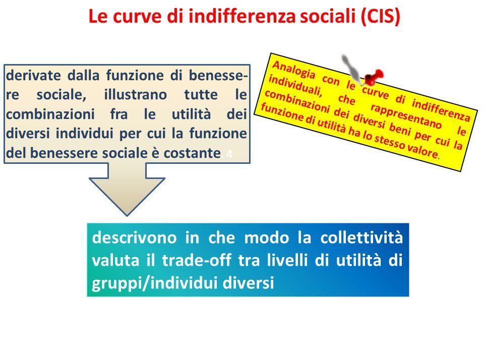 Le curve di indifferenza sociali (CIS) descrivono in che modo la collettività valuta il trade-off tra livelli di utilità di gruppi/individui diversi Analogia con le curve di indifferenza individuali, che rappresentano le combinazioni dei diversi beni per cui la funzione di utilità ha lo stesso valore.