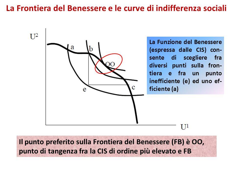 Funzione utilitaristica benthamiana Principio dellutile comune: la massima felicità del maggior numero possibile di persone.