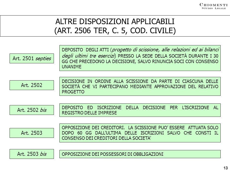 13 ALTRE DISPOSIZIONI APPLICABILI (ART. 2506 TER, C. 5, COD. CIVILE) Art. 2501 septies Art. 2502 DEPOSITO DEGLI ATTI ( progetto di scissione, alle rel