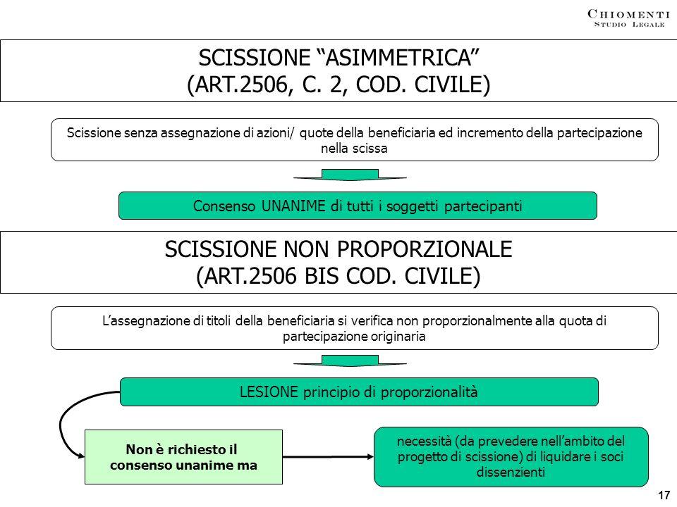 17 SCISSIONE ASIMMETRICA (ART.2506, C. 2, COD. CIVILE) Scissione senza assegnazione di azioni/ quote della beneficiaria ed incremento della partecipaz