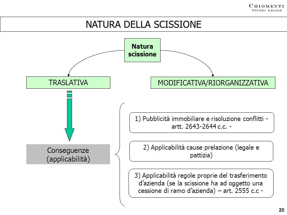 20 NATURA DELLA SCISSIONE Natura scissione MODIFICATIVA/RIORGANIZZATIVA TRASLATIVA Conseguenze (applicabilità) 1) Pubblicità immobiliare e risoluzione