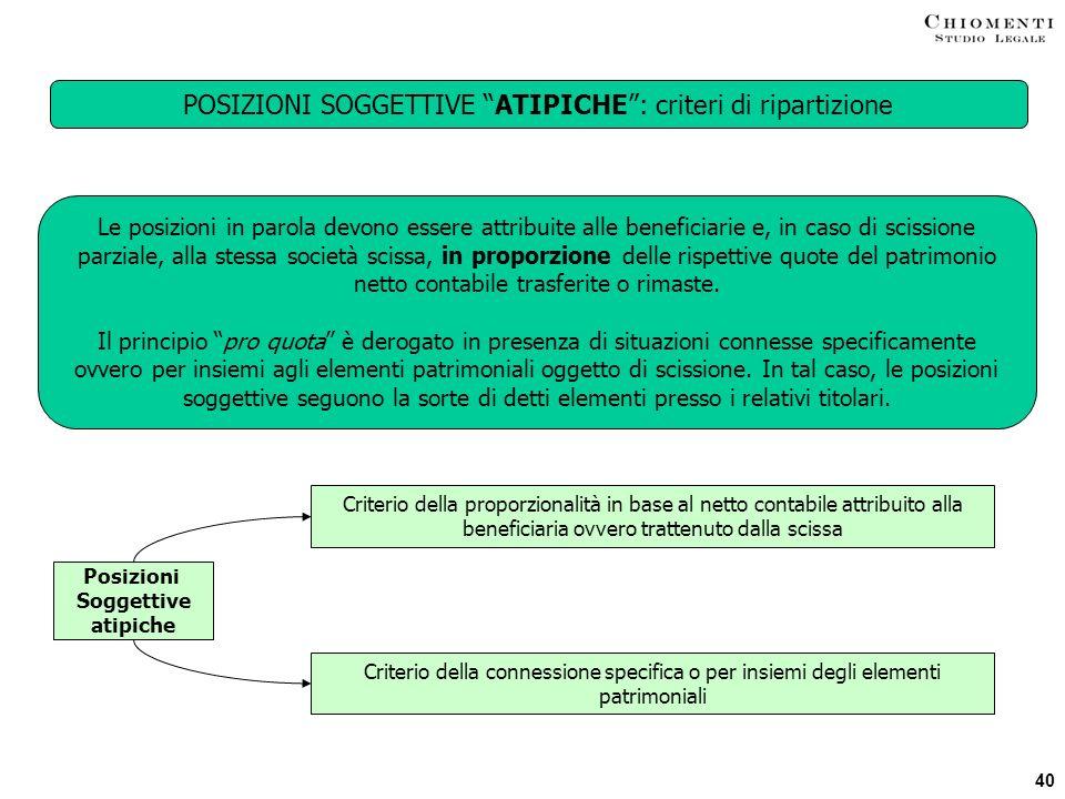 40 POSIZIONI SOGGETTIVE ATIPICHE: criteri di ripartizione Le posizioni in parola devono essere attribuite alle beneficiarie e, in caso di scissione pa