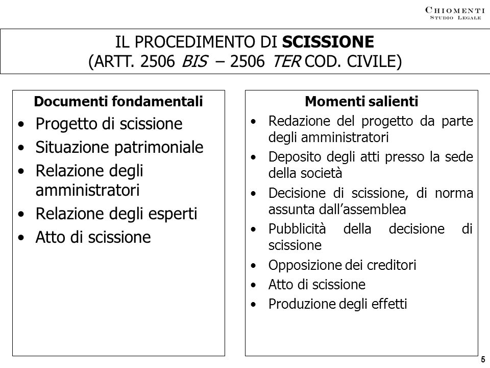 16 LA DECISIONE IN MERITO ALLA SCISSIONE (ART.2506 TER, C.