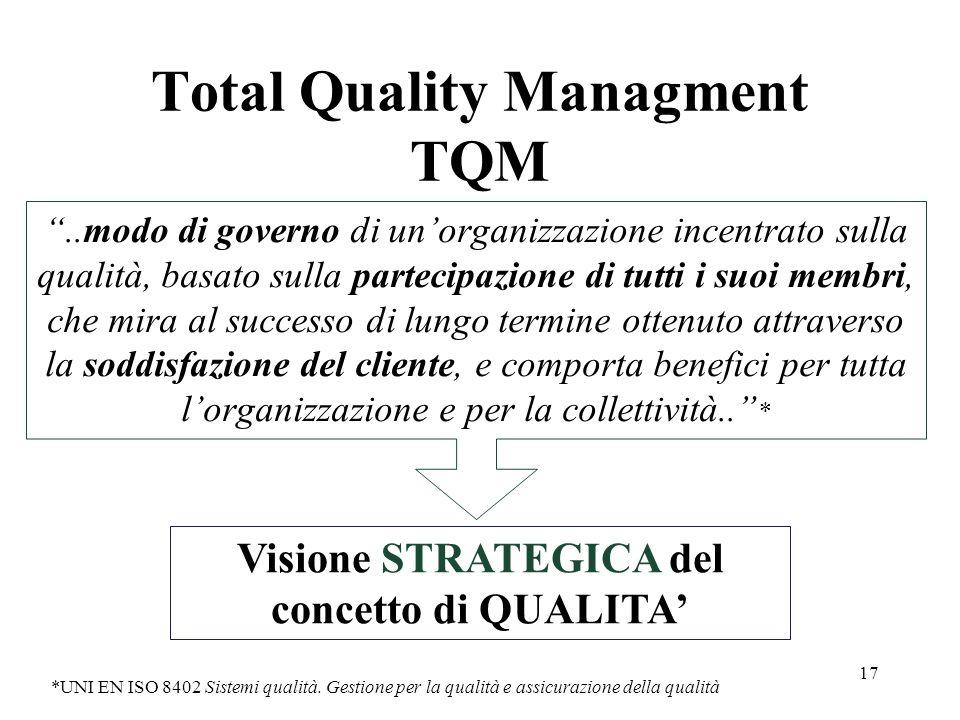 17 Total Quality Managment TQM..modo di governo di unorganizzazione incentrato sulla qualità, basato sulla partecipazione di tutti i suoi membri, che
