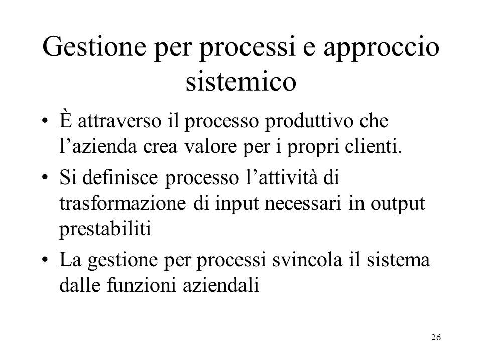 26 Gestione per processi e approccio sistemico È attraverso il processo produttivo che lazienda crea valore per i propri clienti. Si definisce process