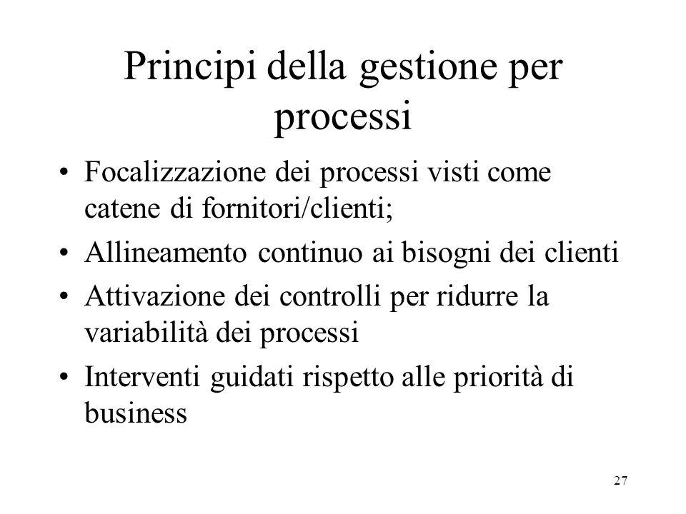 27 Principi della gestione per processi Focalizzazione dei processi visti come catene di fornitori/clienti; Allineamento continuo ai bisogni dei clien