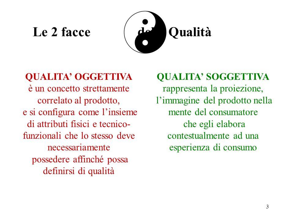 3 QUALITA OGGETTIVA è un concetto strettamente correlato al prodotto, e si configura come linsieme di attributi fisici e tecnico- funzionali che lo st