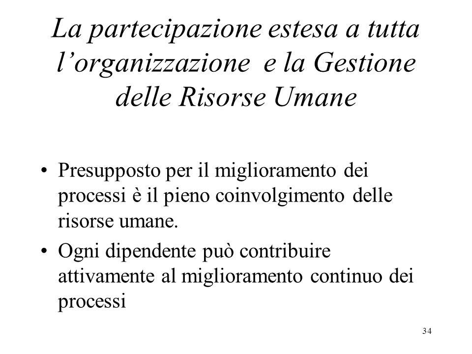 34 La partecipazione estesa a tutta lorganizzazione e la Gestione delle Risorse Umane Presupposto per il miglioramento dei processi è il pieno coinvol