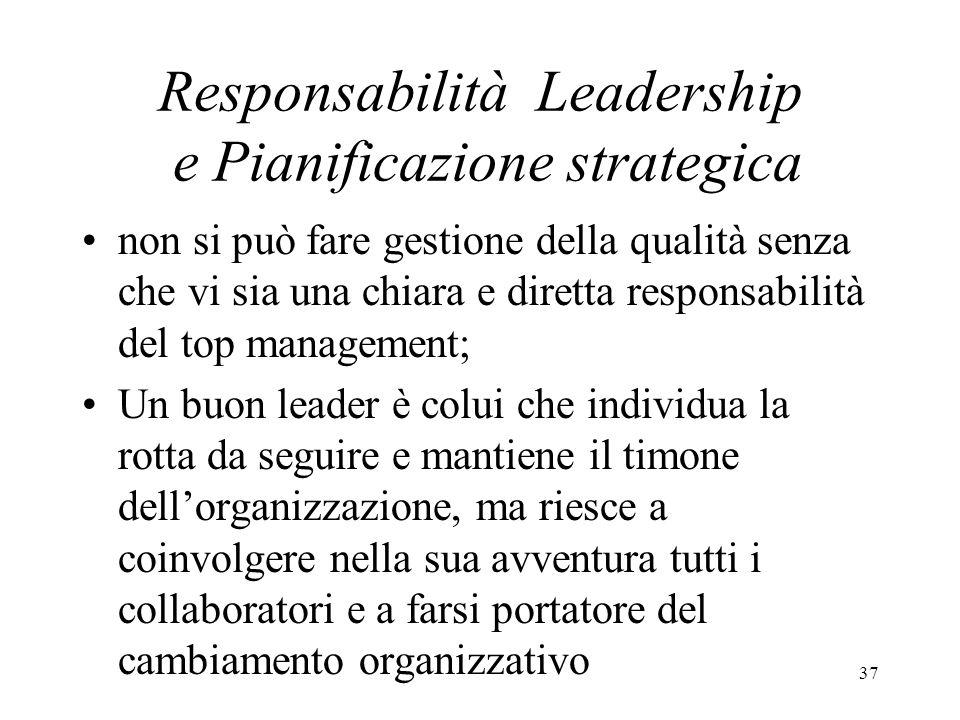 Responsabilità Leadership e Pianificazione strategica non si può fare gestione della qualità senza che vi sia una chiara e diretta responsabilità del