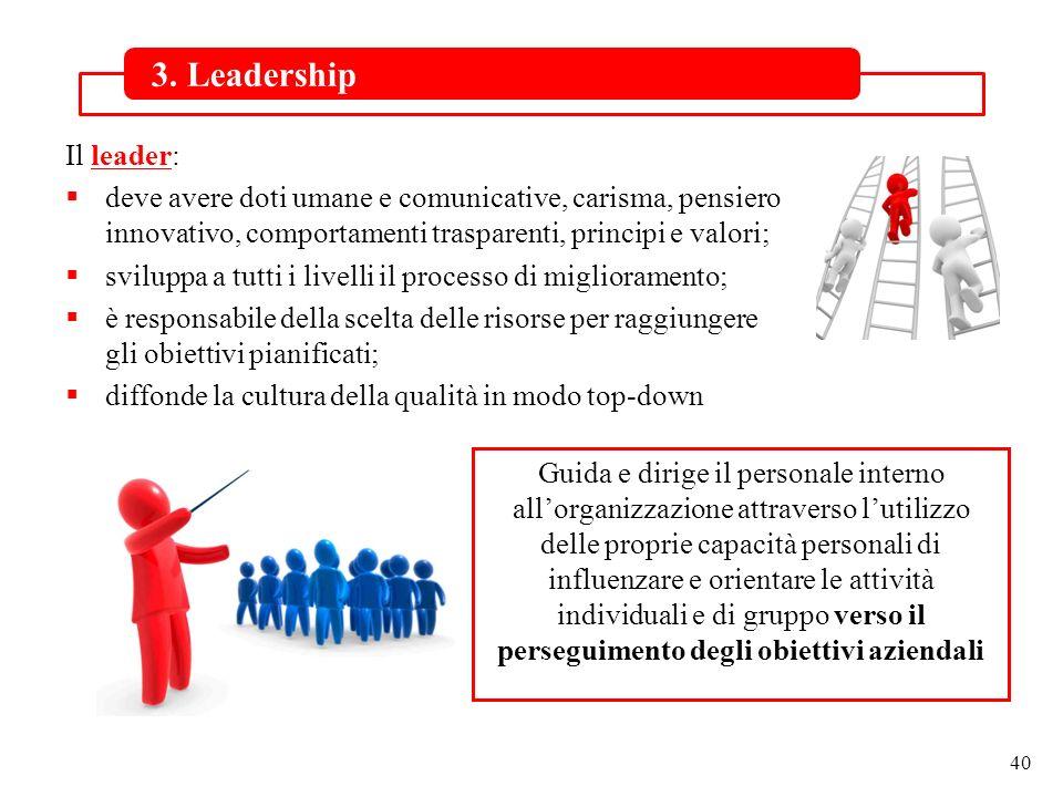 40 3. Leadership Il leader: deve avere doti umane e comunicative, carisma, pensiero innovativo, comportamenti trasparenti, principi e valori; sviluppa