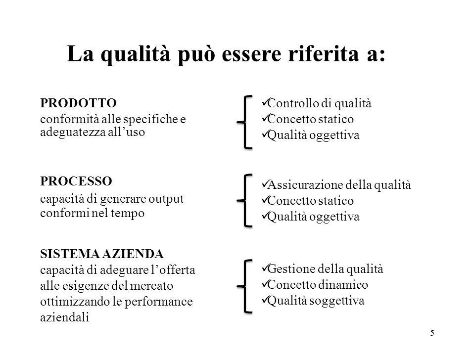 6 Il concetto di qualità oggi Deve essere affrontato in termini di gestione della qualità …. quindi