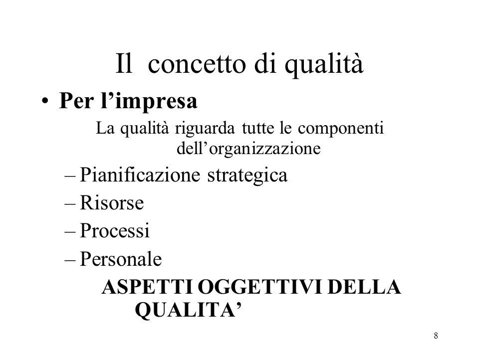 8 Per limpresa La qualità riguarda tutte le componenti dellorganizzazione –Pianificazione strategica –Risorse –Processi –Personale ASPETTI OGGETTIVI D