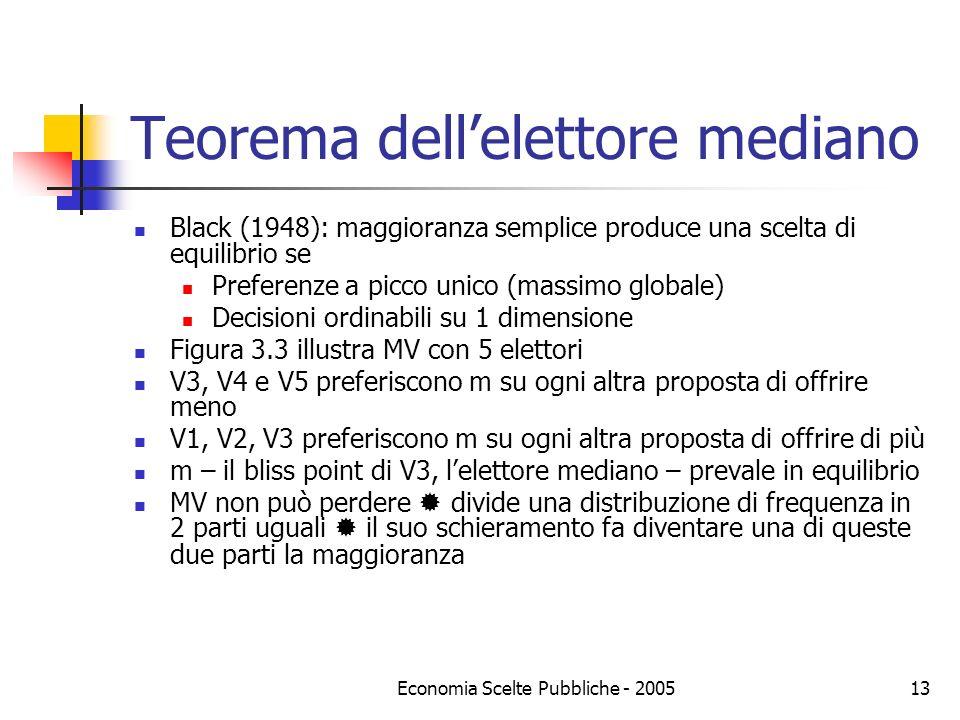 Economia Scelte Pubbliche - 200513 Teorema dellelettore mediano Black (1948): maggioranza semplice produce una scelta di equilibrio se Preferenze a pi