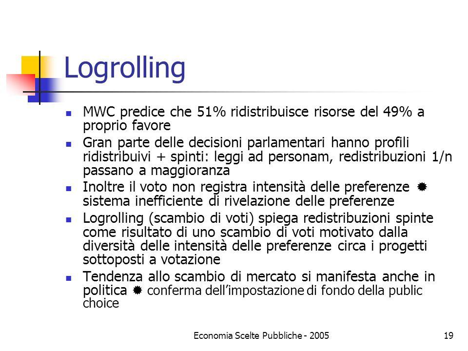 Economia Scelte Pubbliche - 200519 Logrolling MWC predice che 51% ridistribuisce risorse del 49% a proprio favore Gran parte delle decisioni parlament