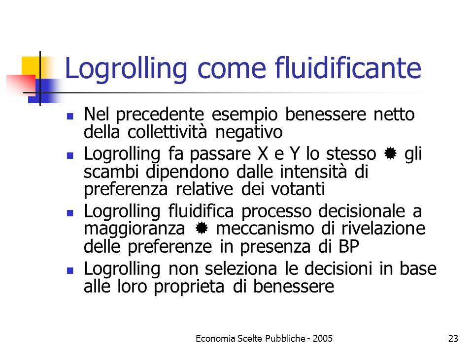 Economia Scelte Pubbliche - 200523 Logrolling come fluidificante Nel precedente esempio benessere netto della collettività negativo Logrolling fa pass