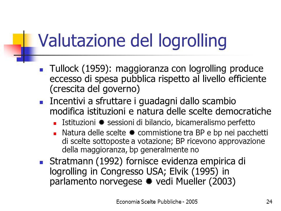 Economia Scelte Pubbliche - 200524 Valutazione del logrolling Tullock (1959): maggioranza con logrolling produce eccesso di spesa pubblica rispetto al