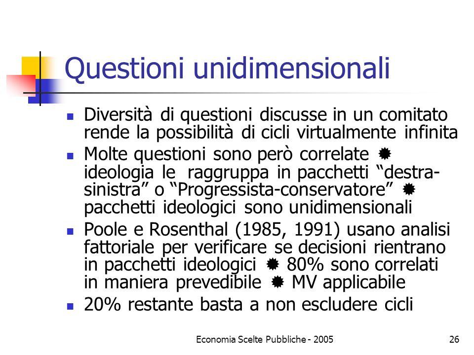 Economia Scelte Pubbliche - 200526 Questioni unidimensionali Diversità di questioni discusse in un comitato rende la possibilità di cicli virtualmente
