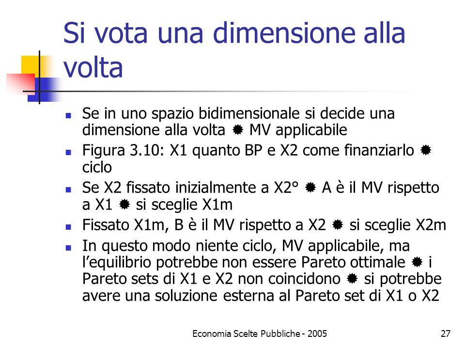 Economia Scelte Pubbliche - 200527 Si vota una dimensione alla volta Se in uno spazio bidimensionale si decide una dimensione alla volta MV applicabil