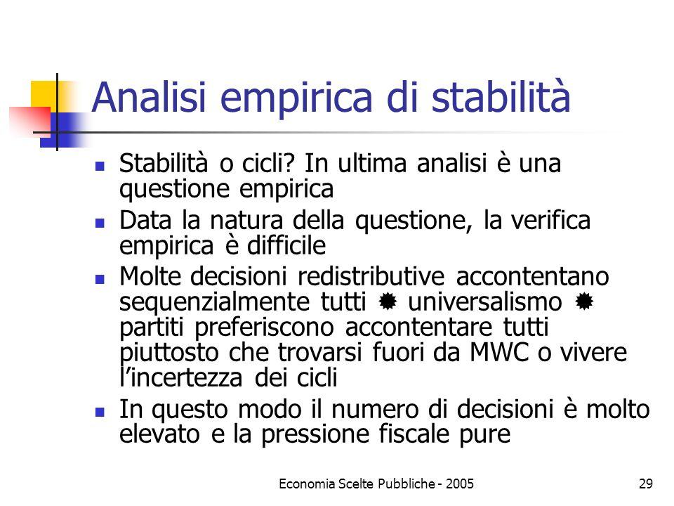 Economia Scelte Pubbliche - 200529 Analisi empirica di stabilità Stabilità o cicli? In ultima analisi è una questione empirica Data la natura della qu