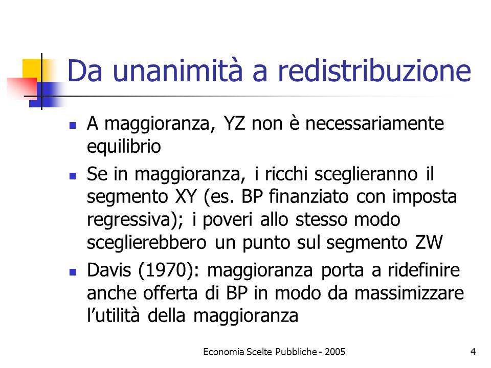 Economia Scelte Pubbliche - 20054 Da unanimità a redistribuzione A maggioranza, YZ non è necessariamente equilibrio Se in maggioranza, i ricchi scegli